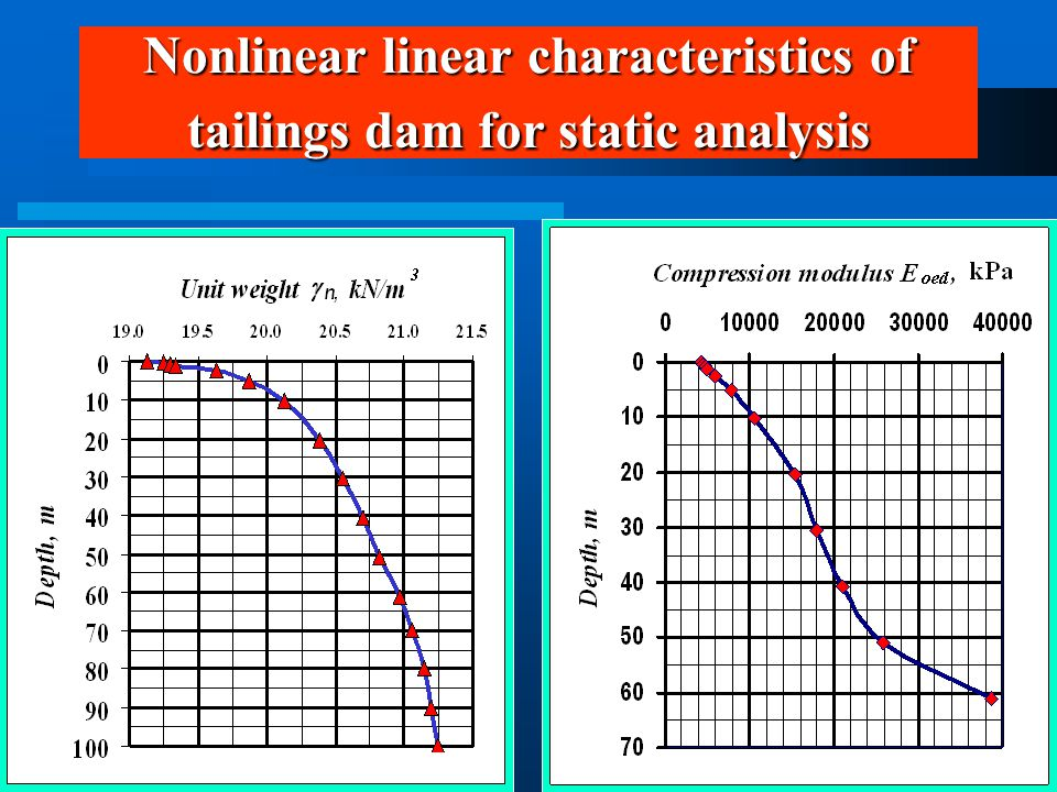 Nonlinear linear characteristics of tailings dam for static analysis