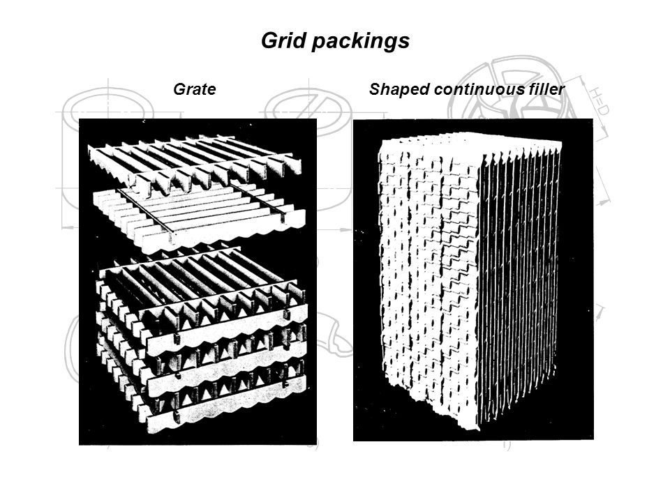Grid packings Grate Shaped continuous filler
