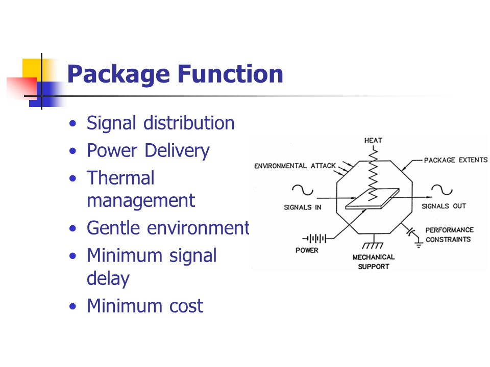 Package Function Signal distribution Power Delivery Thermal management Gentle environment Minimum signal delay Minimum cost