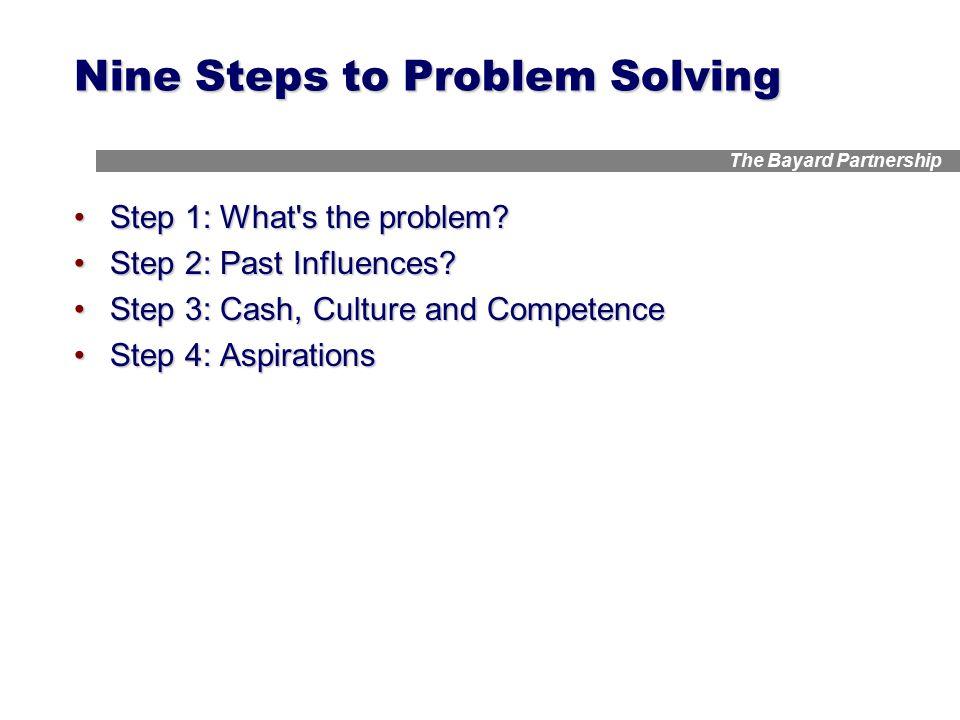 The Bayard Partnership Nine Steps to Problem Solving Step 1: What's the problem?Step 1: What's the problem? Step 2: Past Influences?Step 2: Past Influ