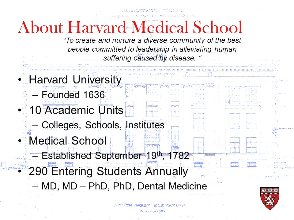 About Harvard Medical School Harvard University –Founded 1636 10 Academic Units –Colleges, Schools, Institutes Medical School –Established September 19 th, 1782 290 Entering Students Annually –MD, MD – PhD, PhD, Dental Medicine To create and nurture a diverse community of the best people committed to leadership in alleviating human suffering caused by disease.