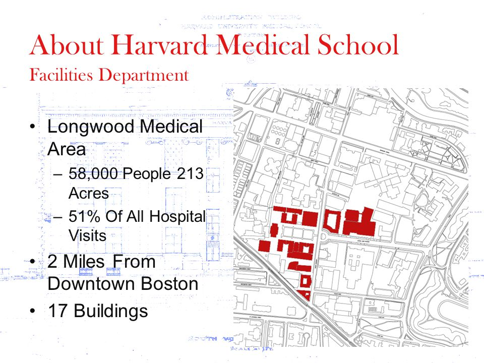 About Harvard Medical School Longwood Medical Area –58,000 People 213 Acres –51% Of All Hospital Visits 2 Miles From Downtown Boston 17 Buildings Facilities Department