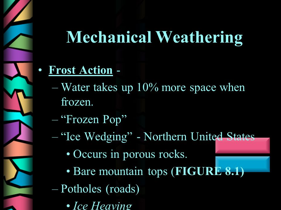 Frost Action - –Water takes up 10% more space when frozen.