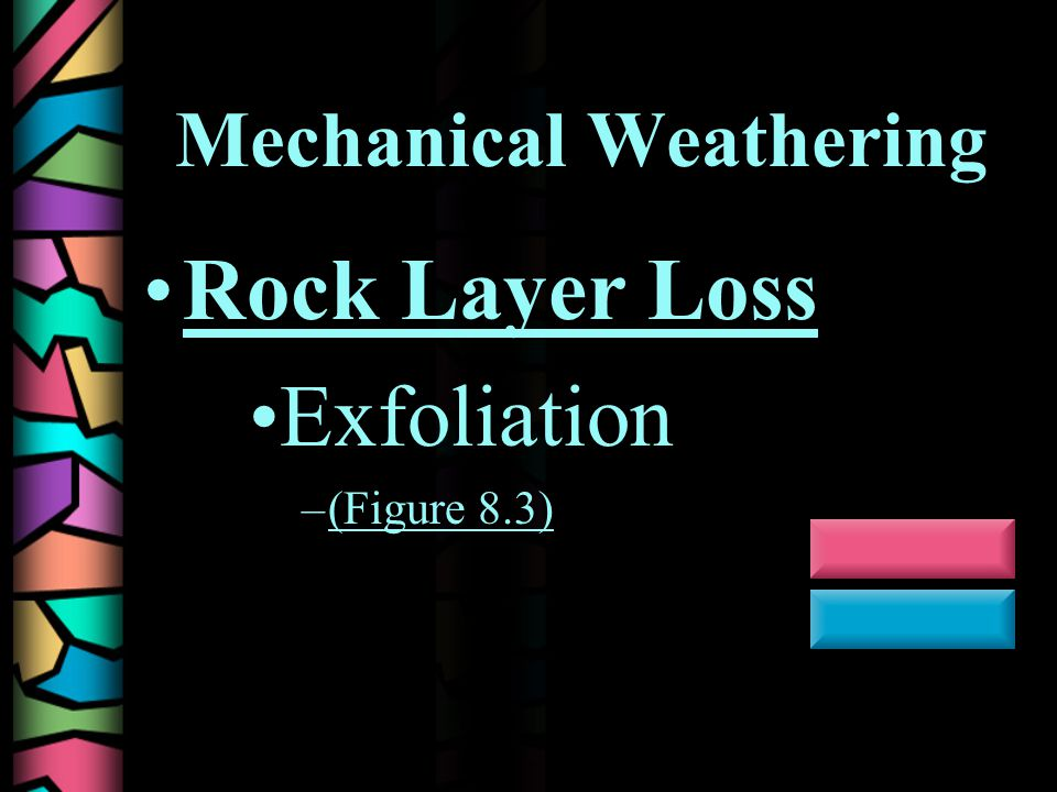 Mechanical Weathering Rock Layer Loss Exfoliation –(Figure 8.3)