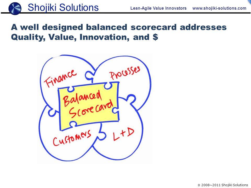 Lean-Agile Value Innovators www.shojiki-solutions.com  2008~2011 Shojiki Solutions A well designed balanced scorecard addresses Quality, Value, Innovation, and $