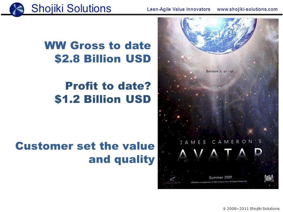 Lean-Agile Value Innovators www.shojiki-solutions.com  2008~2011 Shojiki Solutions Customer set the value and quality WW Gross to date $2.8 Billion USD Profit to date.