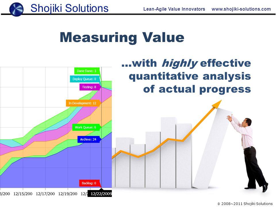 Lean-Agile Value Innovators www.shojiki-solutions.com  2008~2011 Shojiki Solutions …with highly effective quantitative analysis of actual progress Me