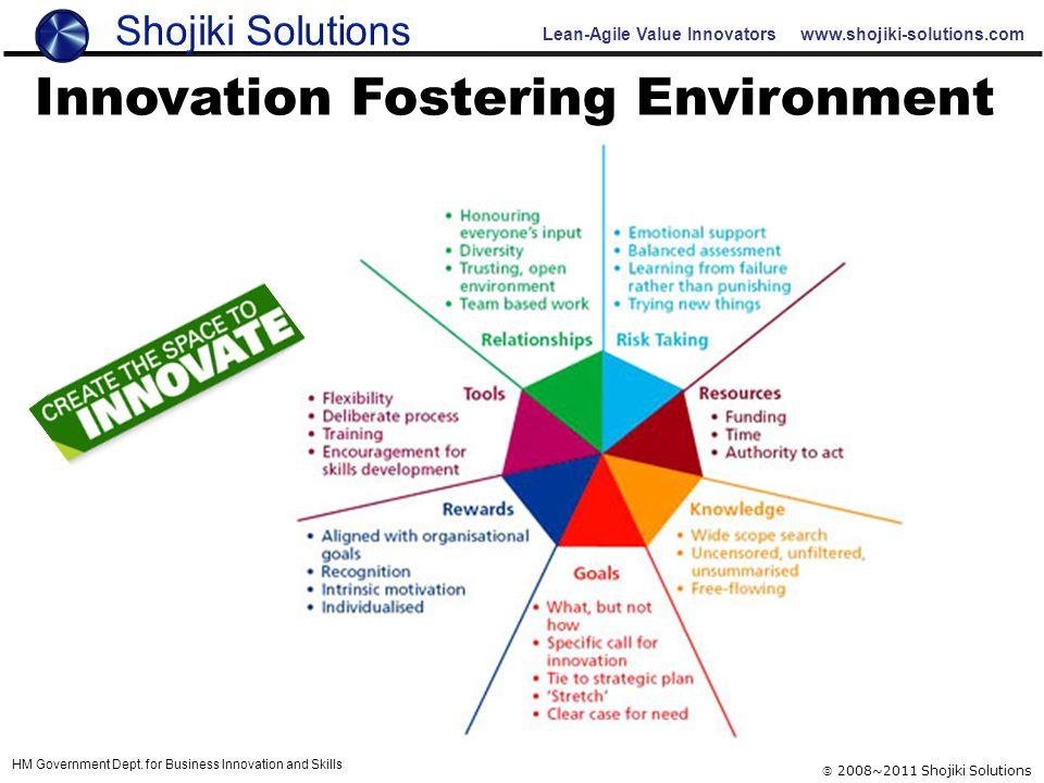 Lean-Agile Value Innovators www.shojiki-solutions.com Innovation Fostering Environment  2008~2011 Shojiki Solutions HM Government Dept. for Business