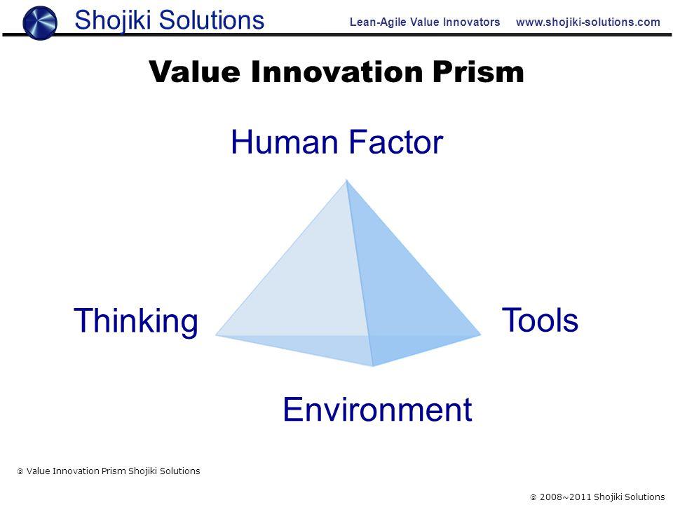 Human Factor Environment Tools Thinking Lean-Agile Value Innovators www.shojiki-solutions.com  2008~2011 Shojiki Solutions Value Innovation Prism  Value Innovation Prism Shojiki Solutions