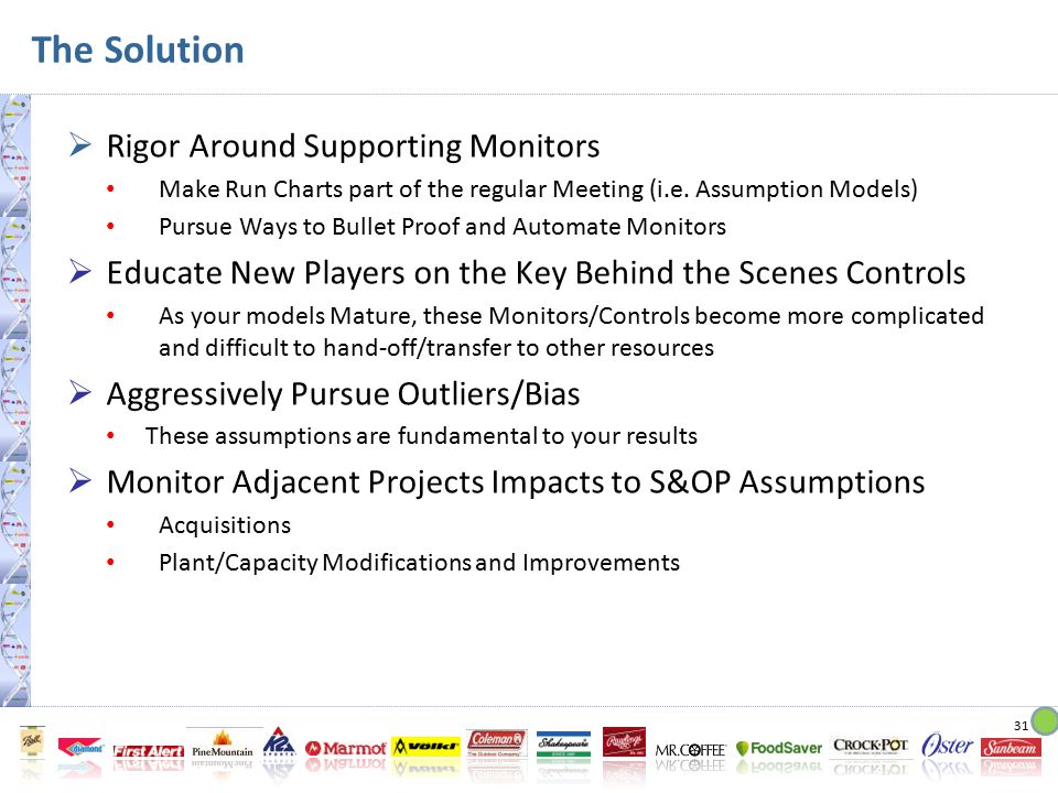 31 The Solution  Rigor Around Supporting Monitors Make Run Charts part of the regular Meeting (i.e.