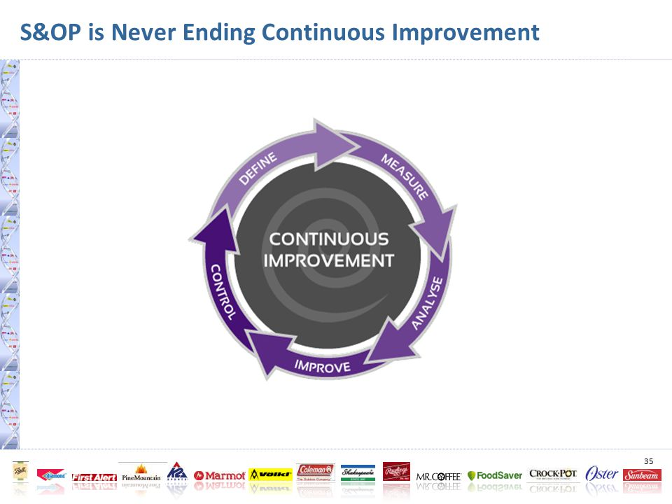 35 S&OP is Never Ending Continuous Improvement