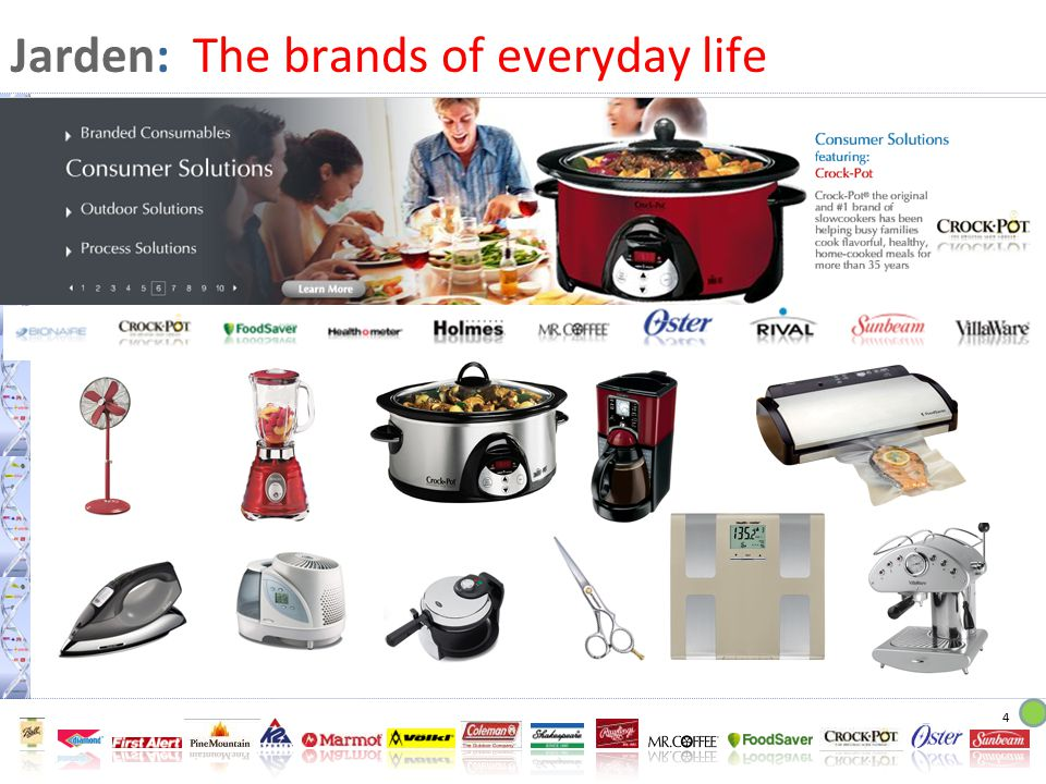 4 Jarden: The brands of everyday life