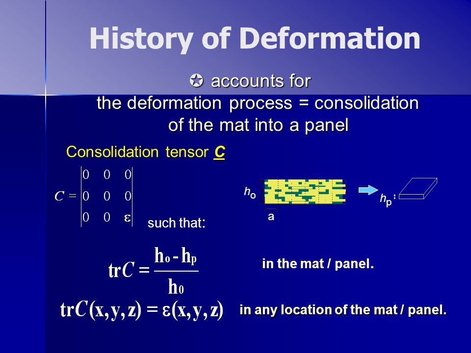  accounts for the deformation process = consolidation of the mat into a panel C Consolidation tensor C such that : hoho a hphp History of Deformation in any location of the mat / panel.