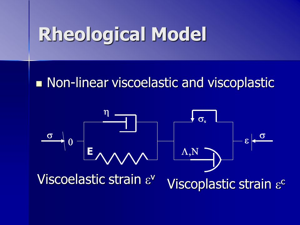 Rheological Model Non-linear viscoelastic and viscoplastic Non-linear viscoelastic and viscoplastic   E  Viscoelastic strain  v ss    Viscoplastic strain  c