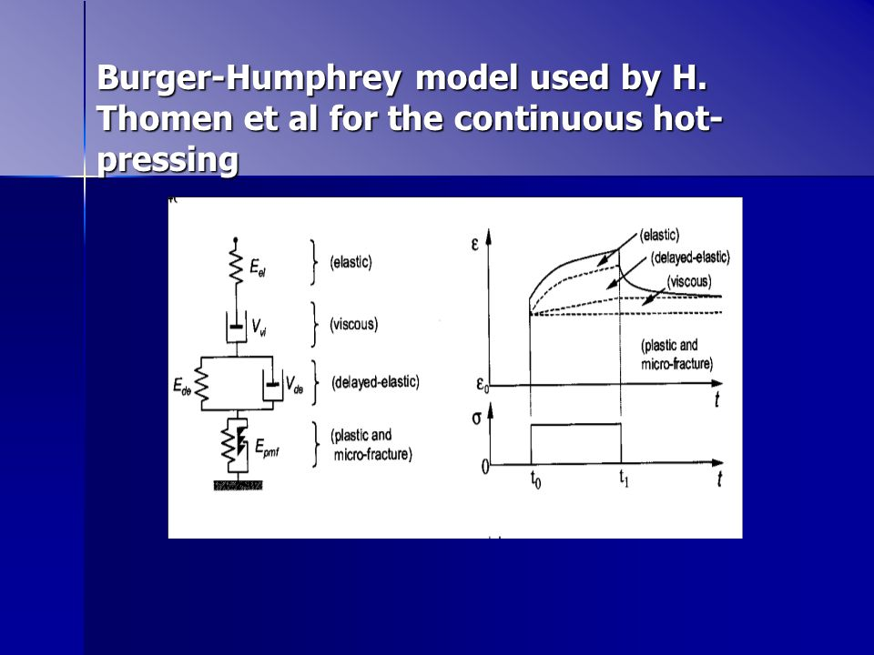 Burger-Humphrey model used by H. Thomen et al for the continuous hot- pressing