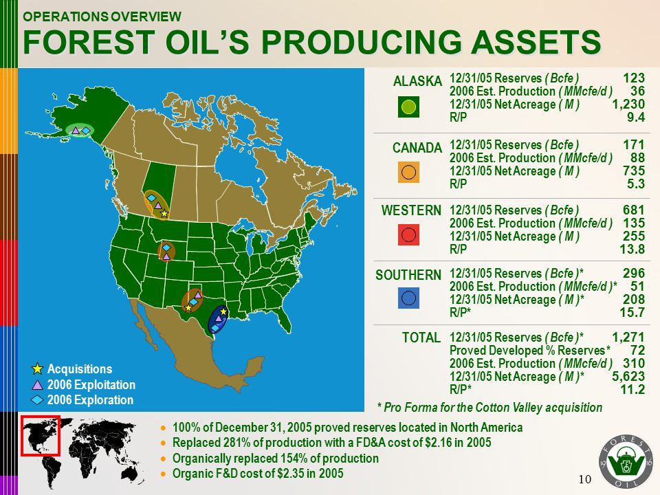 10 FOREST OIL'S PRODUCING ASSETS  100% of December 31, 2005 proved reserves located in North America  Replaced 281% of production with a FD&A cost of $2.16 in 2005  Organically replaced 154% of production  Organic F&D cost of $2.35 in 2005 12/31/05 Reserves ( Bcfe ) 2006 Est.