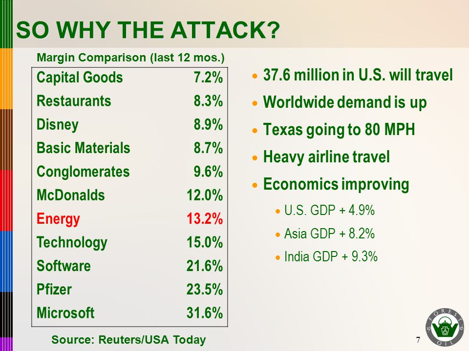 7 SO WHY THE ATTACK.  37.6 million in U.S.
