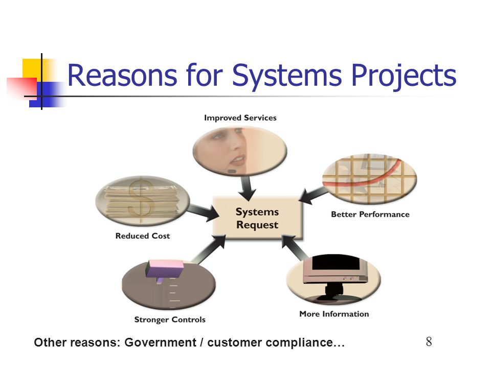 8 Reasons for Systems Projects Other reasons: Government / customer compliance…