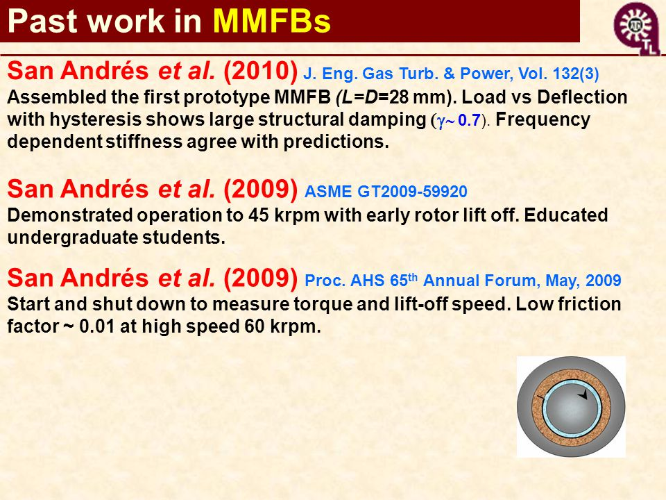 Past work in MMFBs San Andrés et al. (2010) J. Eng. Gas Turb. & Power, Vol. 132(3) Assembled the first prototype MMFB (L=D=28 mm). Load vs Deflection