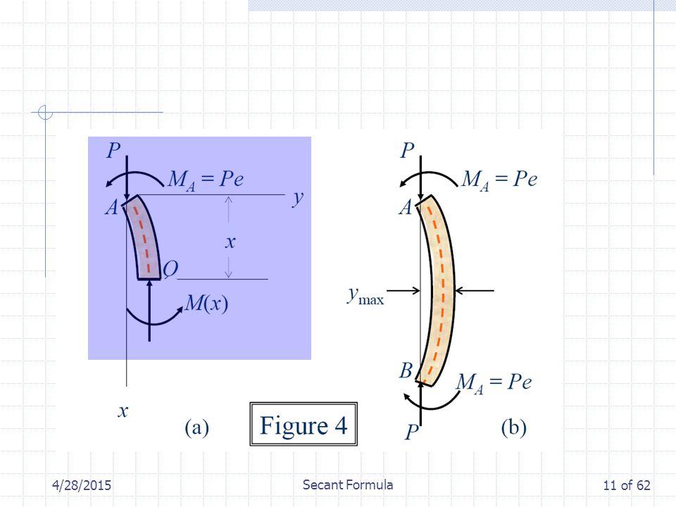 4/28/2015 Secant Formula 11 of 62