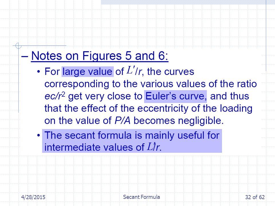 4/28/2015 Secant Formula 32 of 62