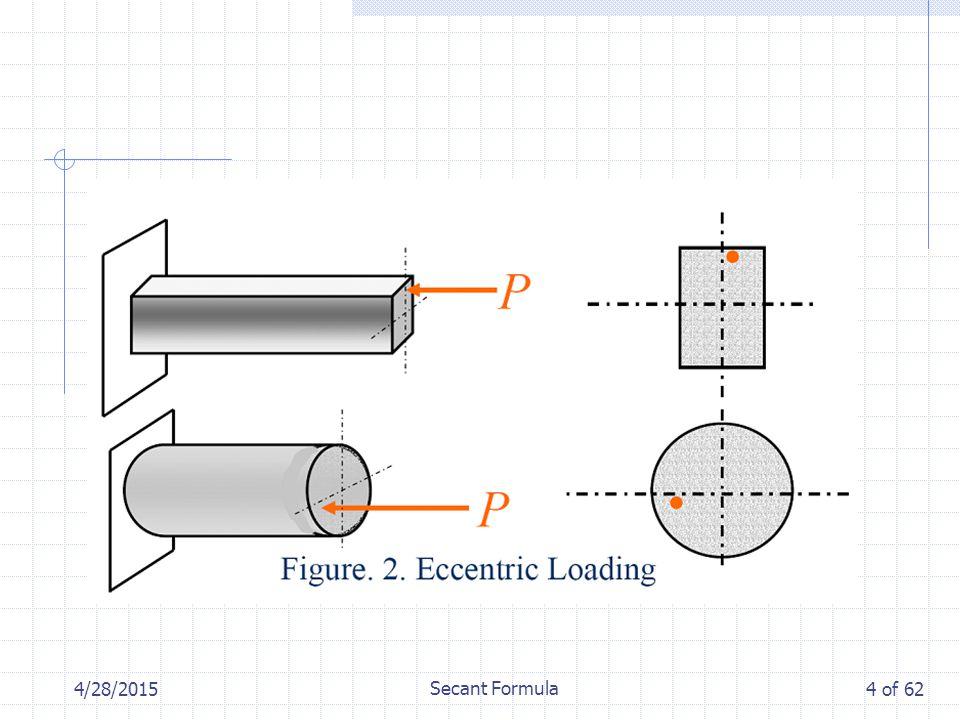 4/28/2015 Secant Formula 4 of 62