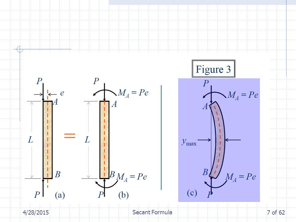 4/28/2015 Secant Formula 7 of 62
