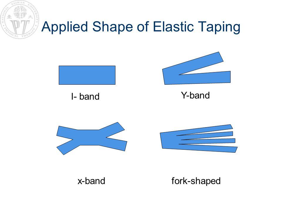 Applied Shape of Elastic Taping I- band Y-band x-bandfork-shaped