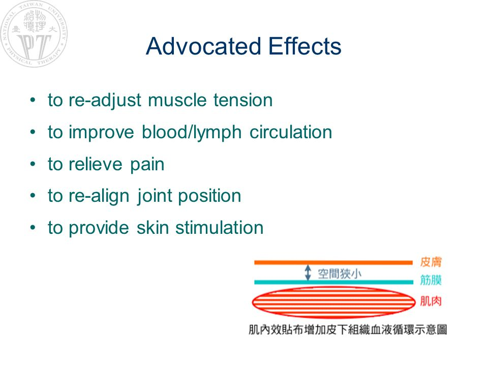 Advocated Effects to re-adjust muscle tension to improve blood/lymph circulation to relieve pain to re-align joint position to provide skin stimulatio