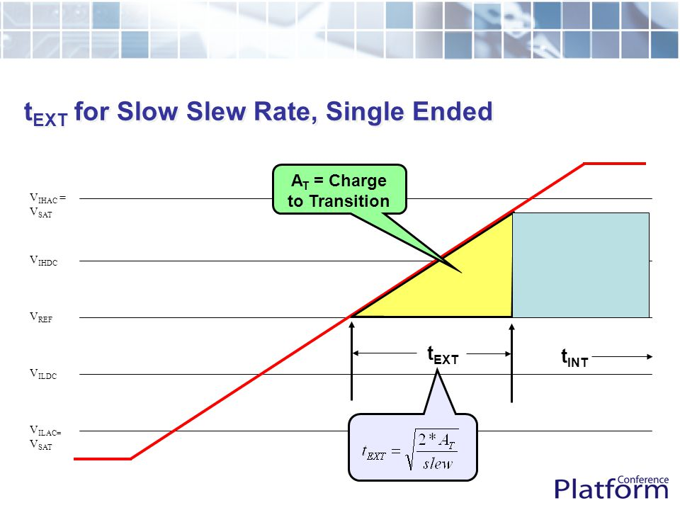 t EXT for Slow Slew Rate, Single Ended V REF V IHAC = V SAT V IHDC V ILDC V ILAC= V SAT t EXT A T = Charge to Transition t INT