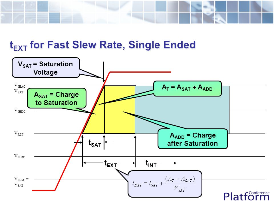 t EXT for Fast Slew Rate, Single Ended V REF V IHAC = V SAT V IHDC V ILDC V ILAC = V SAT t EXT t SAT A SAT = Charge to Saturation A ADD = Charge after Saturation A T = A SAT + A ADD V SAT = Saturation Voltage t INT