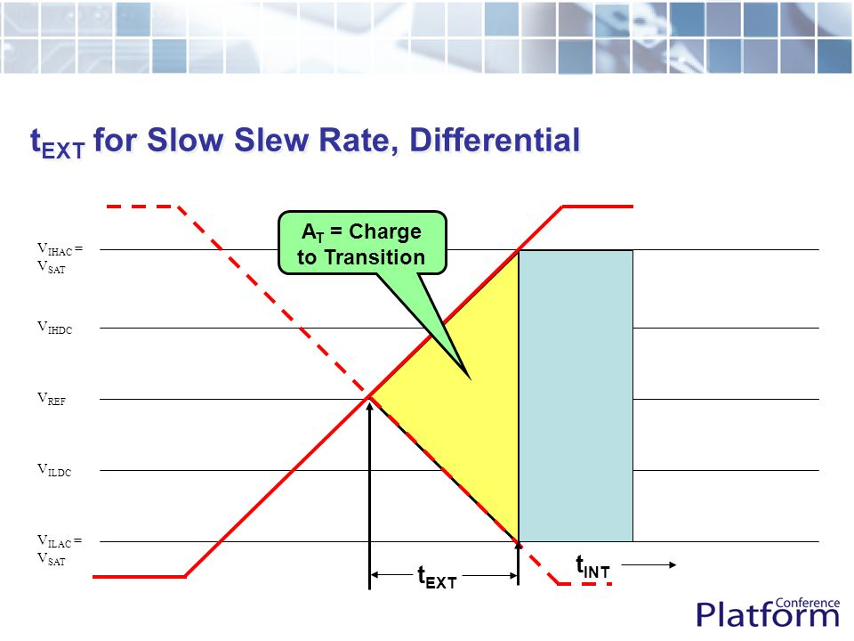 t EXT for Slow Slew Rate, Differential V REF V IHAC = V SAT V IHDC V ILDC V ILAC = V SAT A T = Charge to Transition t EXT t INT
