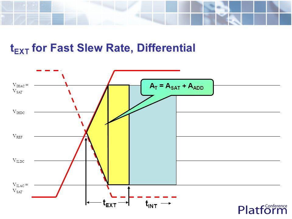 t EXT for Fast Slew Rate, Differential V REF V IHAC = V SAT V IHDC V ILDC V ILAC = V SAT A T = A SAT + A ADD t EXT t INT