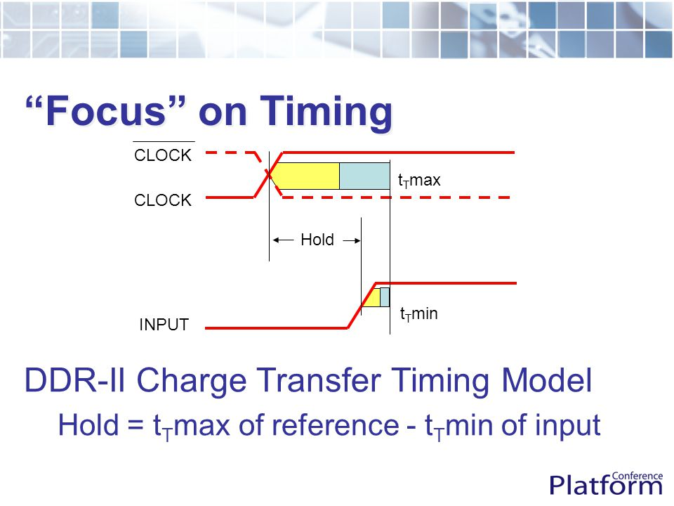 Focus on Timing INPUT Hold CLOCK DDR-II Charge Transfer Timing Model Hold = t T max of reference - t T min of input t T min t T max