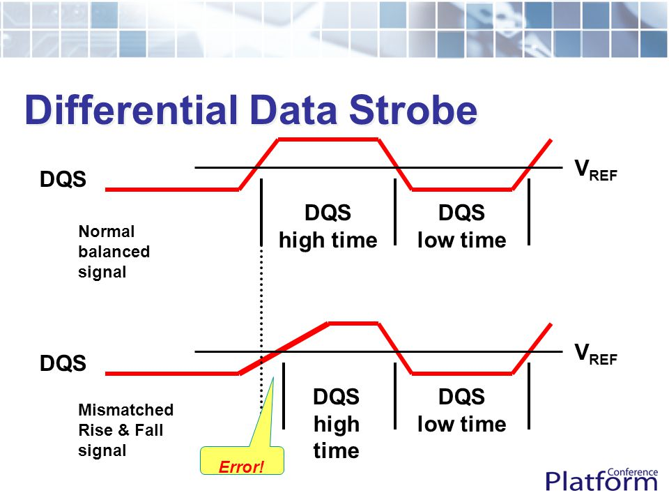 Differential Data Strobe DQS high time V REF DQS low time DQS DQS high time V REF DQS low time DQS Normal balanced signal Mismatched Rise & Fall signal Error!
