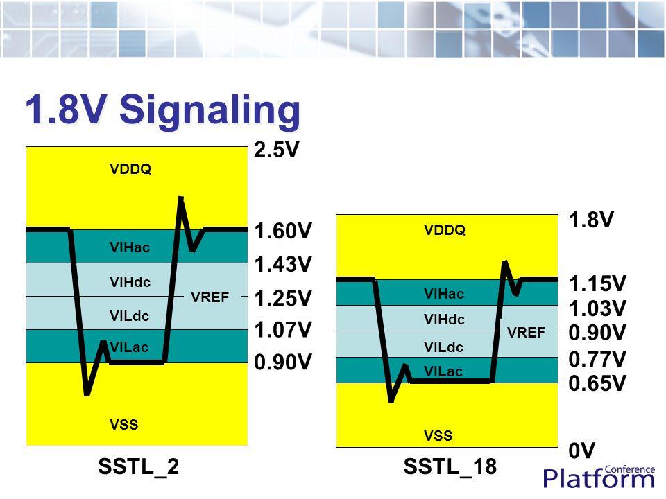 1.8V Signaling 2.5V SSTL_18 1.60V 0.90V 1.43V 1.07V 1.25V 0V 0.90V 1.03V 0.77V 0.65V 1.15V 1.8V VSS VDDQ VREF VIHac VIHdc VILdc VILac VREF VSS VDDQ VIHac VIHdc VILdc VILac SSTL_2