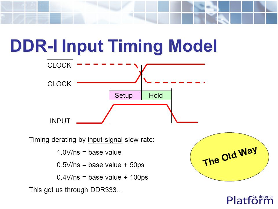 Wild Cards  100% yield of 5 ns cycle time cores (magic?)  Industry gets excited about engineering DDR-I at 400 MHz  DDR-II slow transition from schedule or price  Feature creep  Die penalties  DRAM guys trying to make money for once