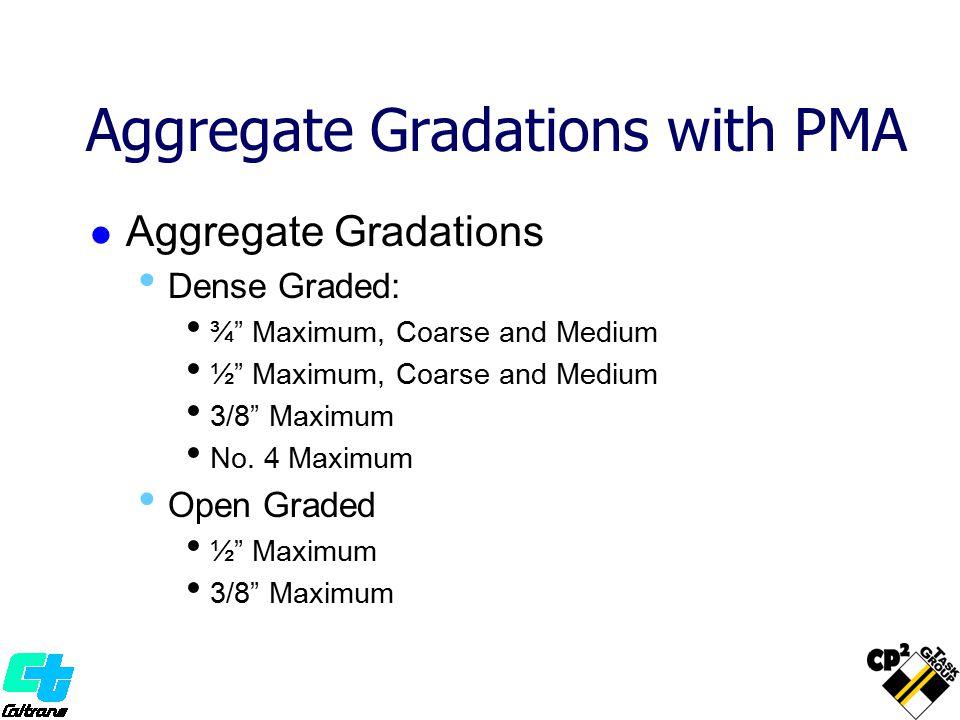 "Aggregate Gradations with PMA Aggregate Gradations Dense Graded: ¾"" Maximum, Coarse and Medium ½"" Maximum, Coarse and Medium 3/8"" Maximum No. 4 Maximu"