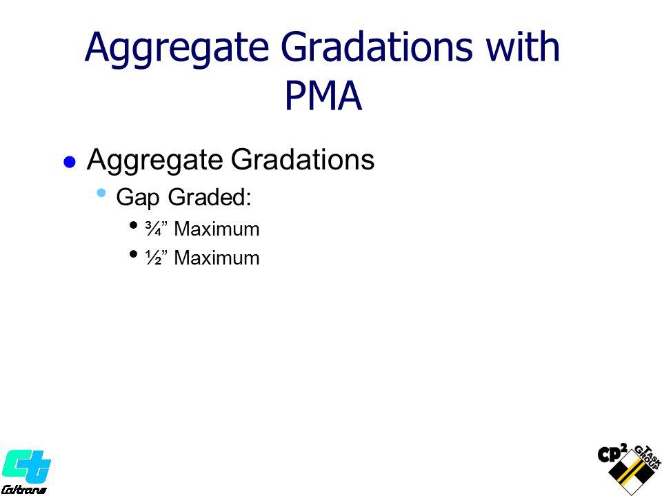 "Aggregate Gradations with PMA Aggregate Gradations Gap Graded: ¾"" Maximum ½"" Maximum"