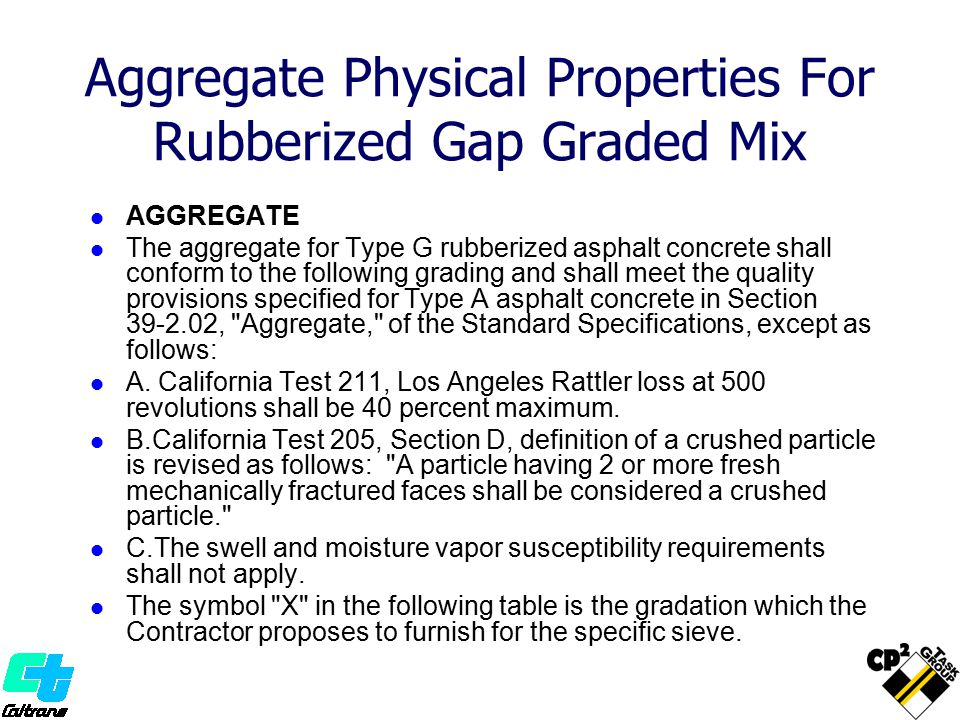 AGGREGATE The aggregate for Type G rubberized asphalt concrete shall conform to the following grading and shall meet the quality provisions specified