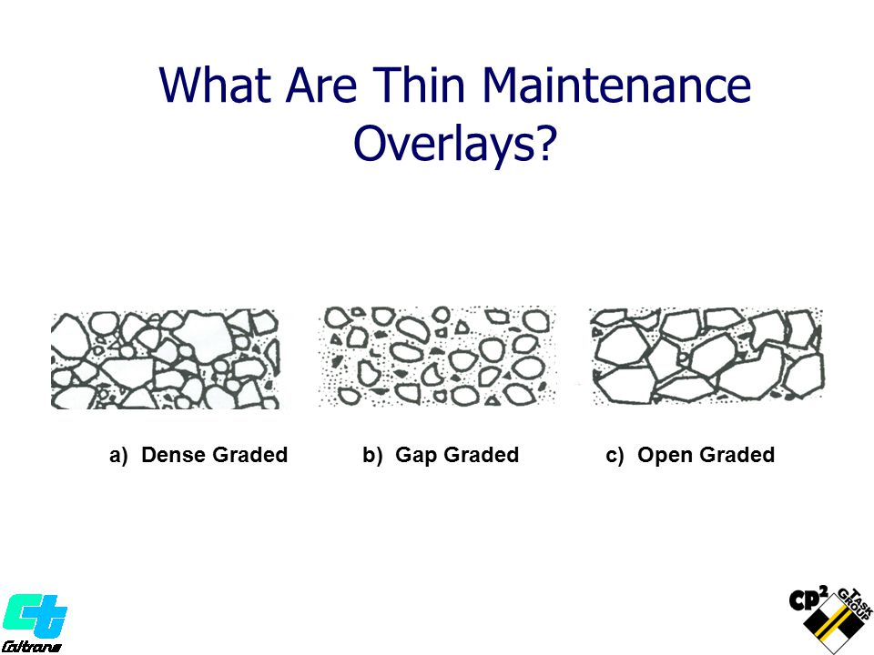 a) Dense Gradedb) Gap Gradedc) Open Graded What Are Thin Maintenance Overlays?