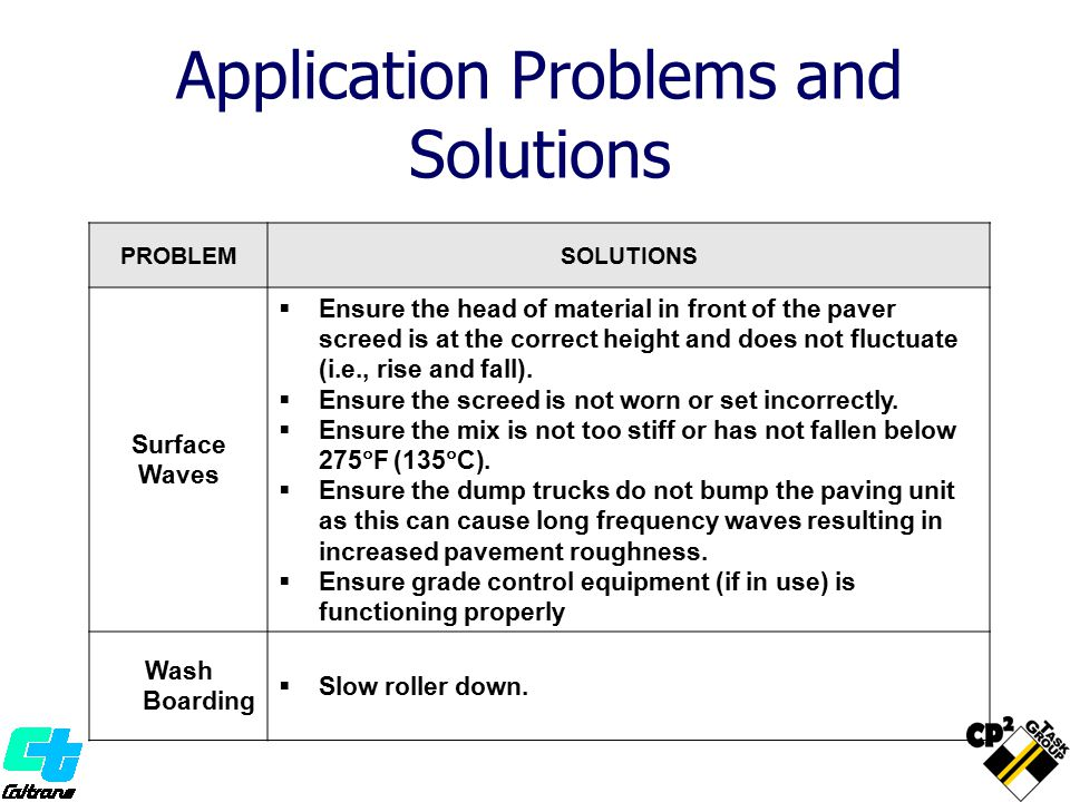Application Problems and Solutions PROBLEMSOLUTIONS Surface Waves  Ensure the head of material in front of the paver screed is at the correct height