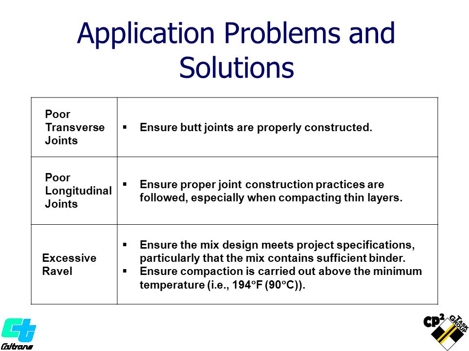 Application Problems and Solutions Poor Transverse Joints  Ensure butt joints are properly constructed. Poor Longitudinal Joints  Ensure proper join