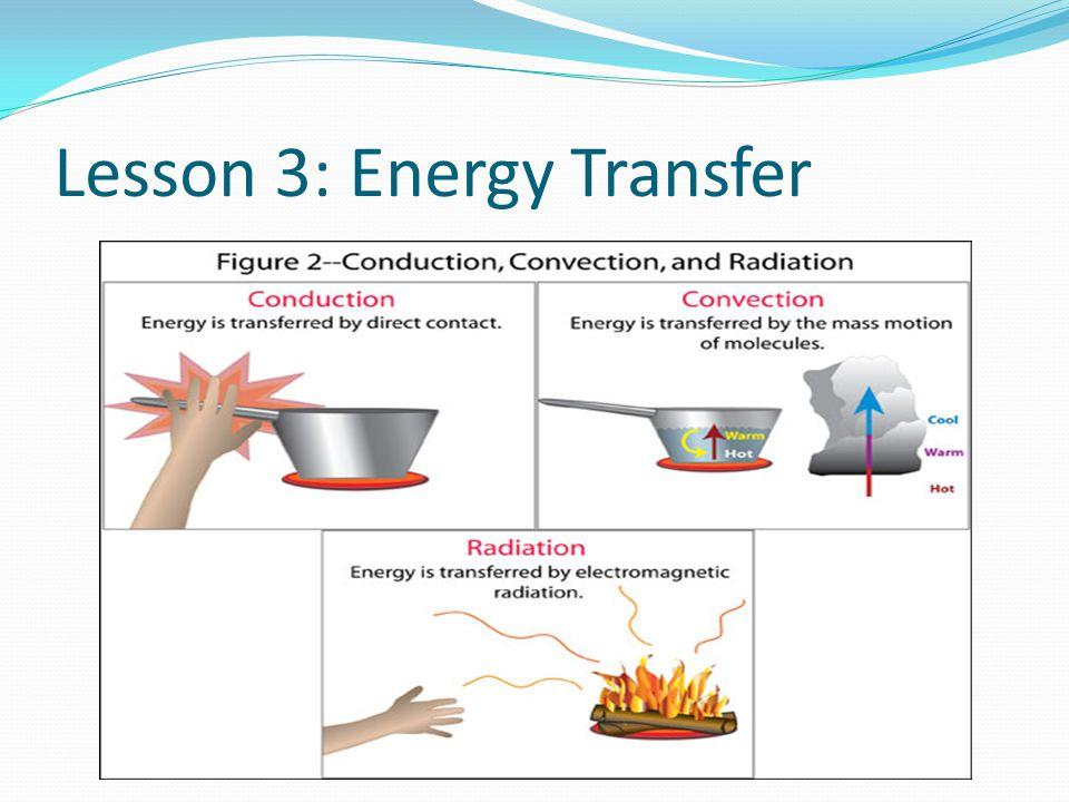 Lesson 3: Energy Transfer