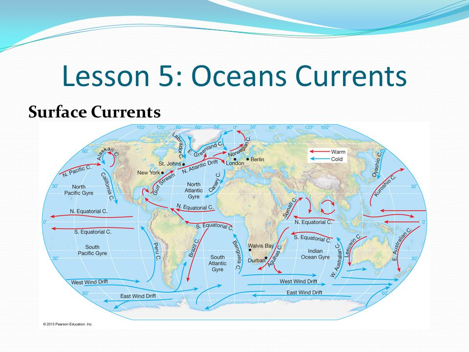 Lesson 5: Oceans Currents Surface Currents