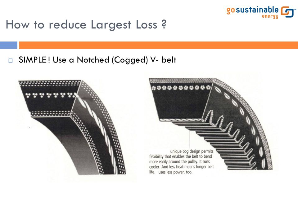 How to reduce Largest Loss ?  SIMPLE ! Use a Notched (Cogged) V- belt