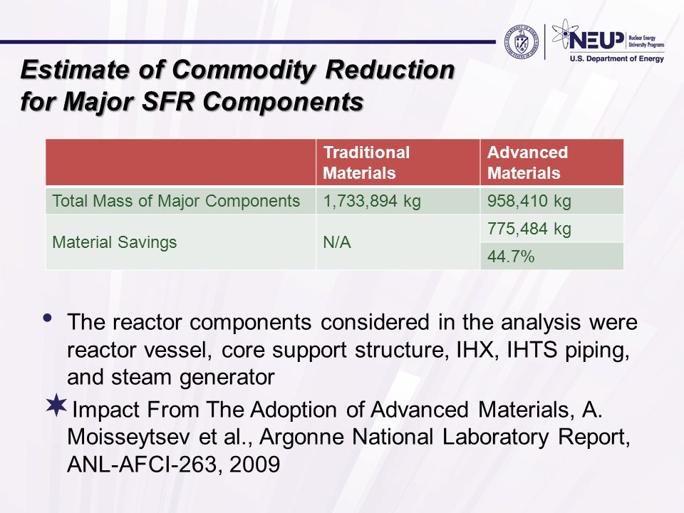 Estimate of Commodity Reduction for Major SFR Components The reactor components considered in the analysis were reactor vessel, core support structure, IHX, IHTS piping, and steam generator  Impact From The Adoption of Advanced Materials, A.