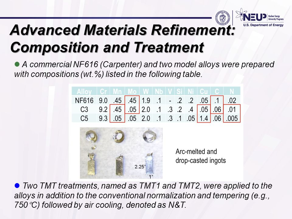 Beneficial Effects of TMT on Strength and Ductility Compared to the commercial 9Cr F-M steel NF616 and 12Cr-ODS steels  All the 4 heats showed higher strength  The TMT significantly increased the strength of the 4 heats, which showed comparable (e.g., 1537-TMT) or higher strength (e.g., 1538-TMT) than PM2000 at room temperature and 650°C.