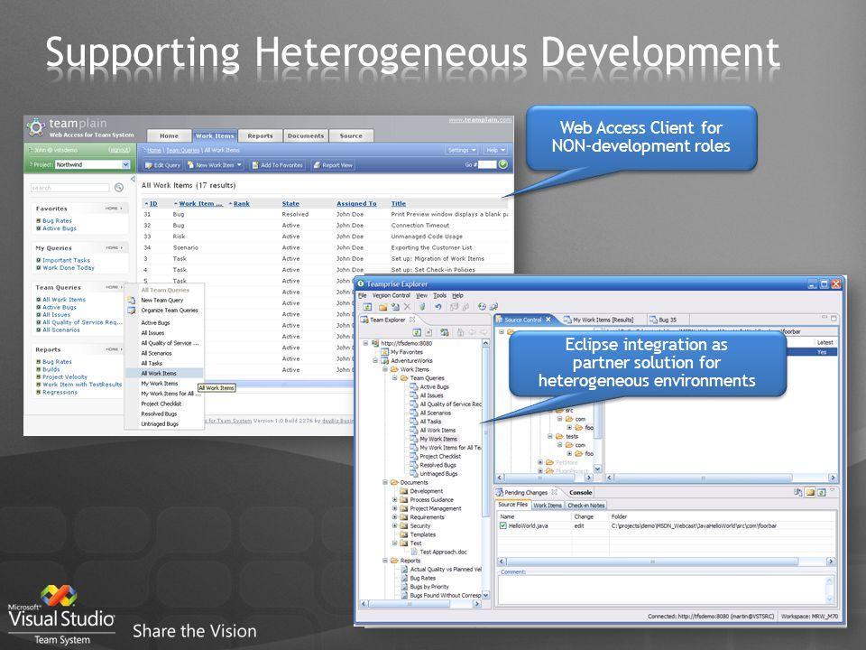 Web Access Client for NON-development roles Eclipse integration as partner solution for heterogeneous environments
