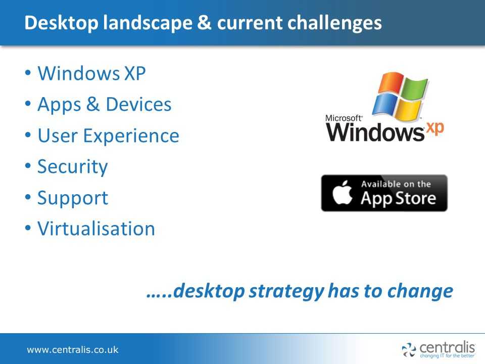Desktop landscape & current challenges Windows XP Apps & Devices User Experience Security Support Virtualisation …..desktop strategy has to change